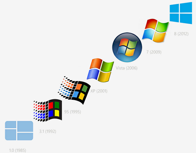 Logo Windows toutes versions